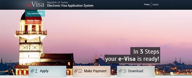 E-visa - Turquie