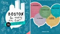 Quoi de mieux que la découverte d'une ville en compagnie dequelqu'un qui y habite? Surtout une destination que j'aime autant que Boston! […]