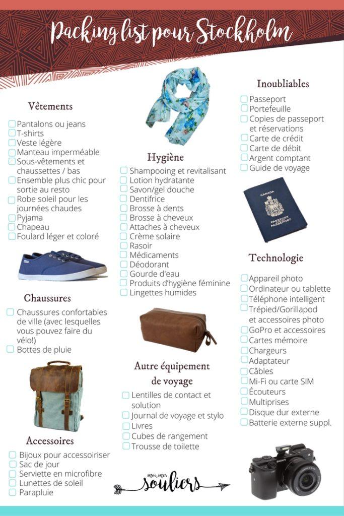 Packing list : quoi mettre dans les bagages pour Stockholm